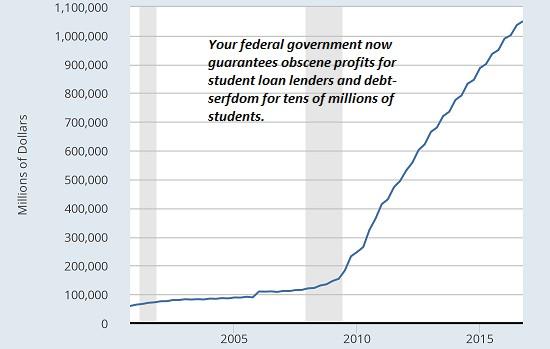 Был ли восьмилетний эксперимент в сохранении статус-кво в США успехом или неудачей?