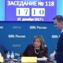 Навального не допустили до президентских выборов